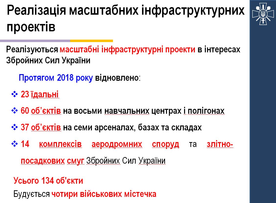 Степан Полторак: «Підвищено рівень мотивації особового складу до військової служби»