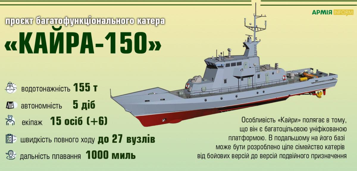 Проєкт «КАЙРА-150»
