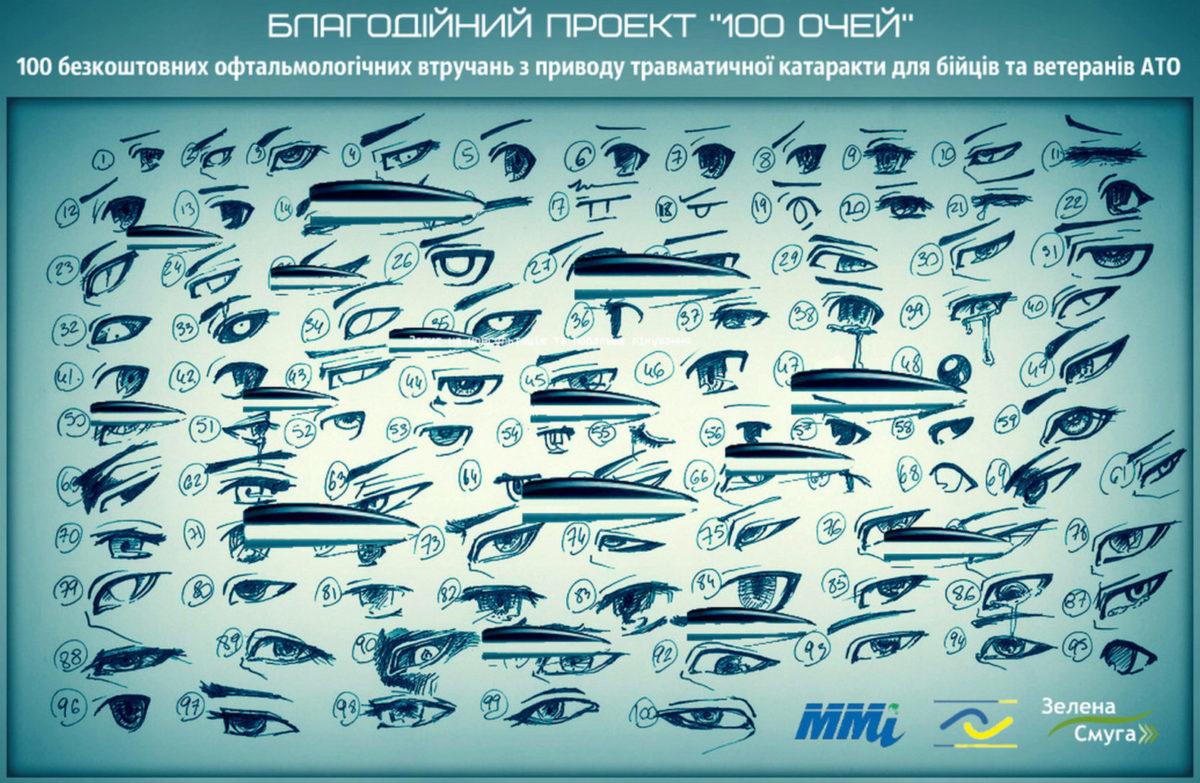 Благодійний проект «100 Очей»: учасникам АТО/ООС безкоштовно відновлюють зір