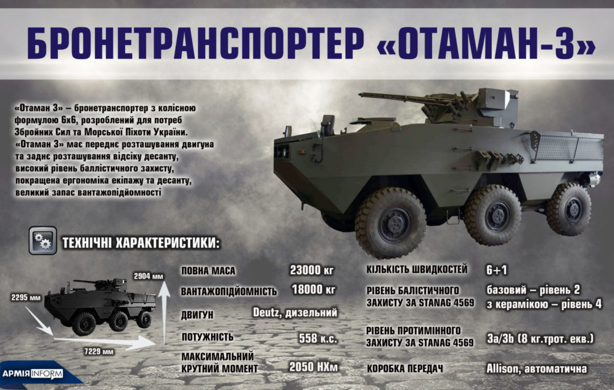 "Бронетранспортер ""Отаман-3"""