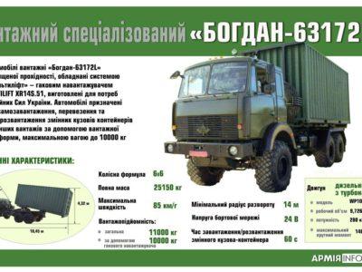 «Богдан-63172L «Мультиліфт»