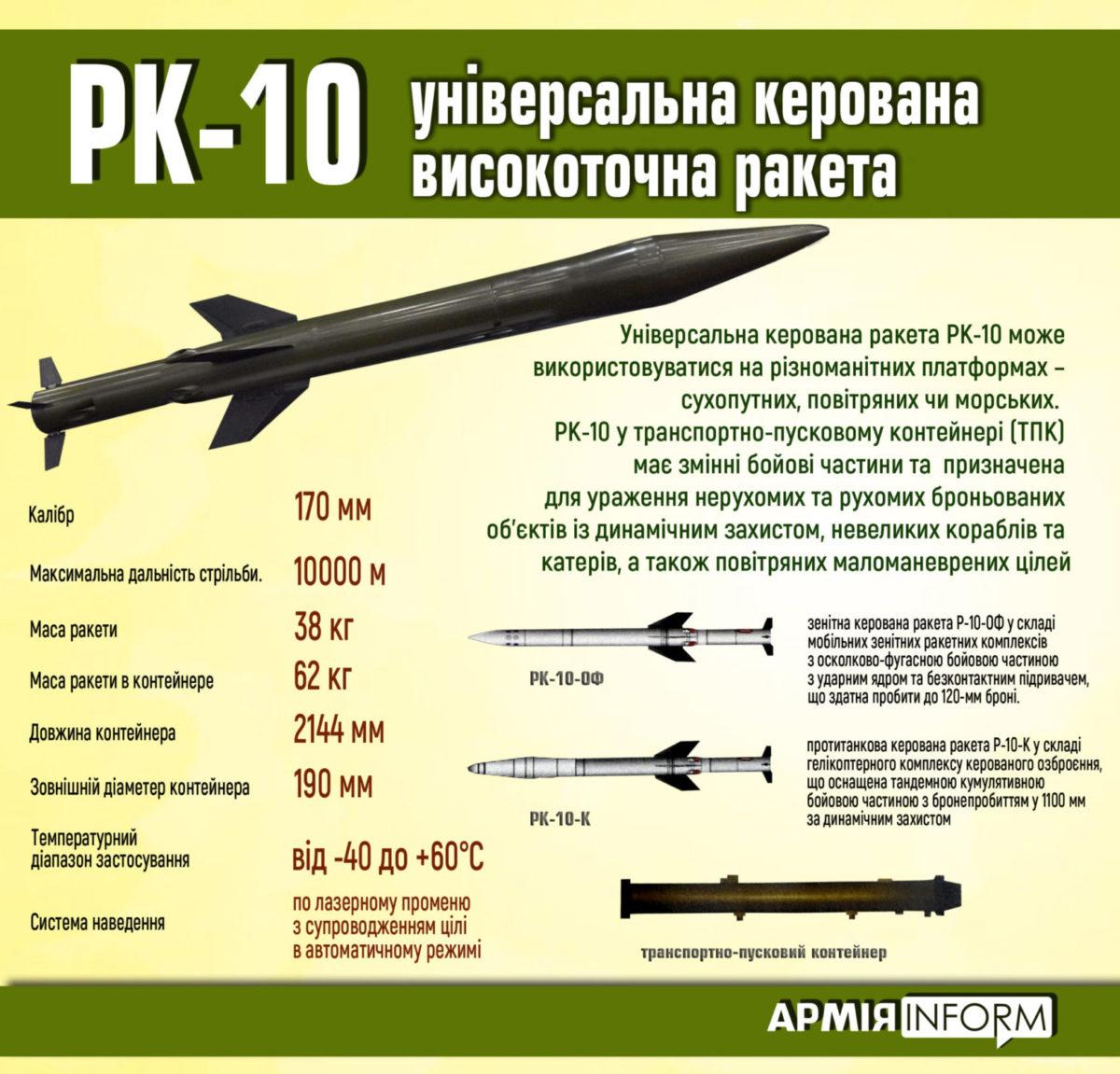 Ракета «РК-10» уражатиме цілі на відстані 10 кілометрів