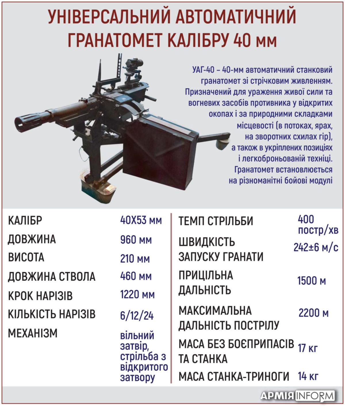 Український гранатомет УАГ-40.