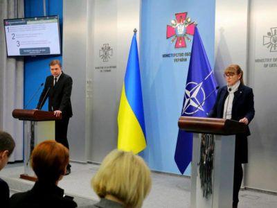 П'ять напрямків діяльності та 11 пріоритетів реформи Міністерства оборони