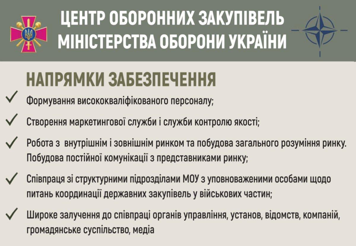 У Міністерстві оборони створено центральний закупівельний орган