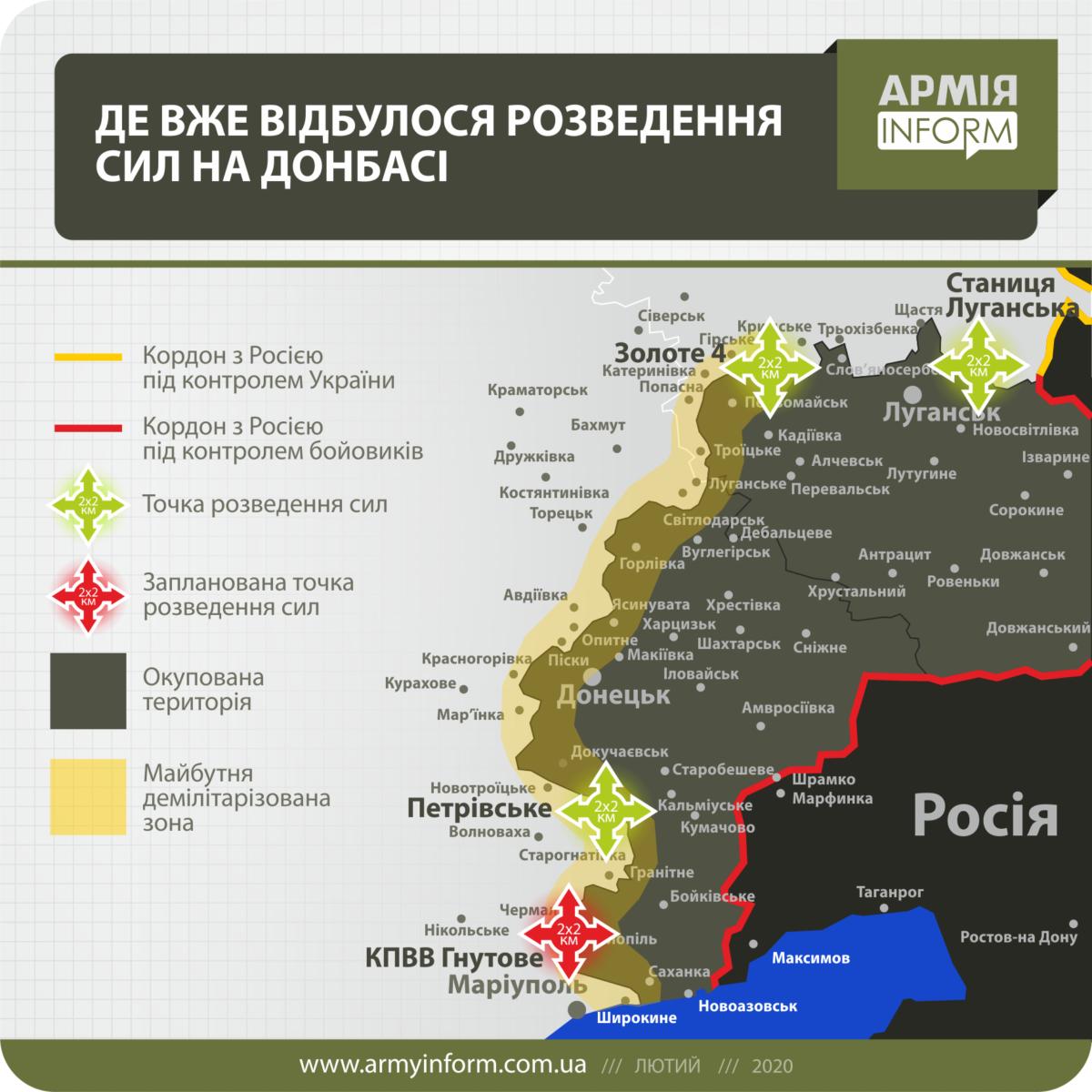 У Мінську домовилися про нову ділянку розведення