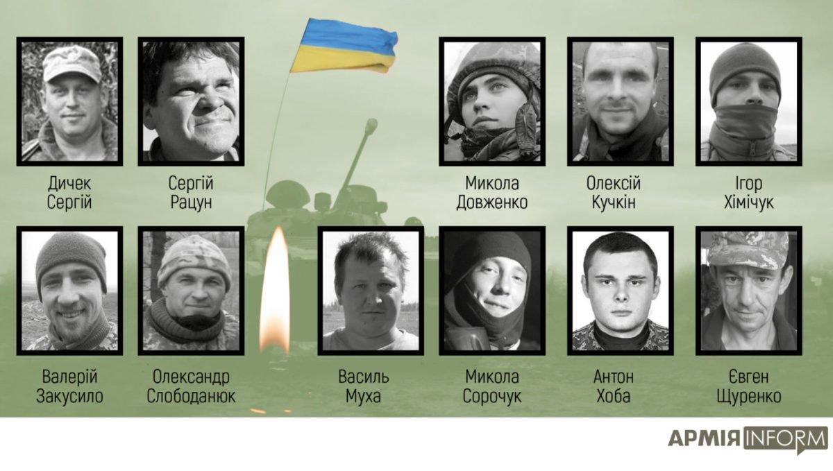 Ще один місяць війни на Сході: обличчя та історії загиблих героїв січня