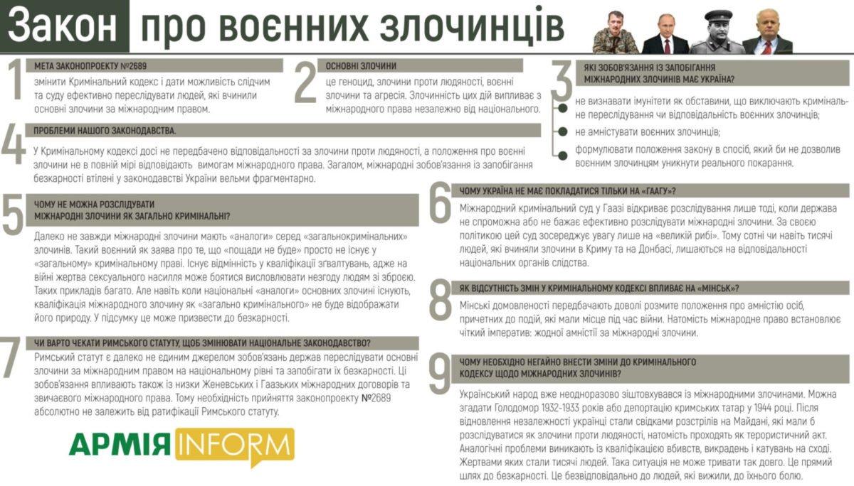 Чи каратимуть в Україні за воєнні злочини?