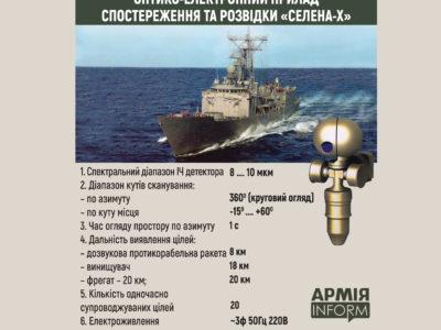 «Селена-Х» – сучасна українська інфрачервона система спостереження і розвідки