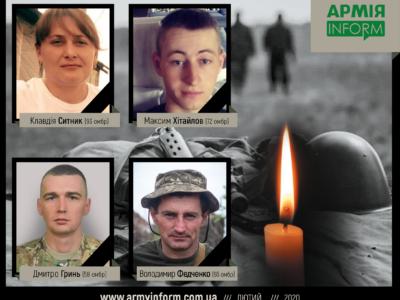 Не маємо права забувати: згадаймо імена та історії полеглих за Україну в лютому