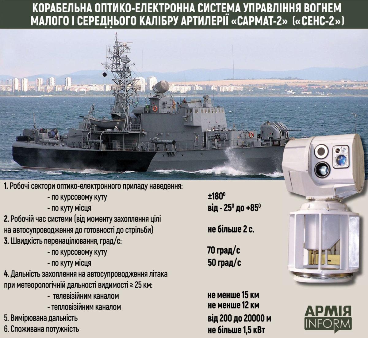 Який «Сенс» у системах керування вогнем корабельної артилерії