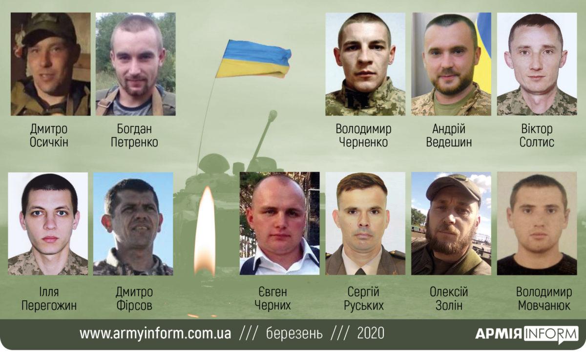 Вони загинули за Україну в березні: 11 імен та історій полеглих захисників