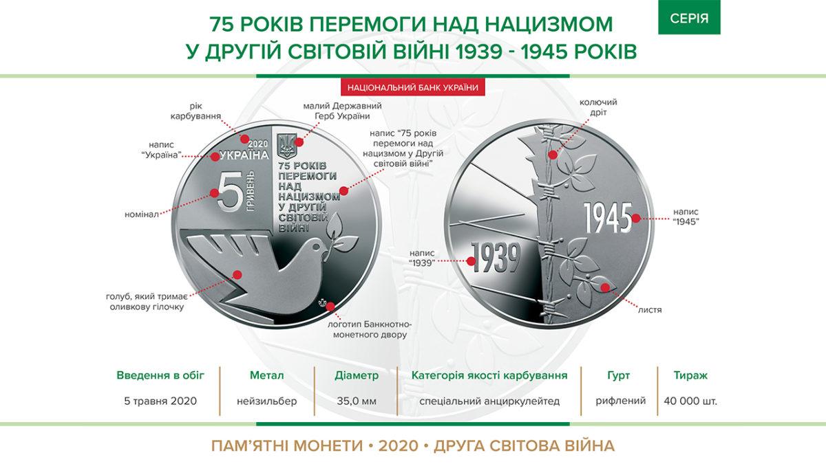 В Україні з 5 травня запроваджено в обіг пам'ятну монету «75 років перемоги над нацизмом у Другій світовій війні 1939–1945 років»