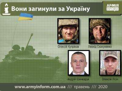 Вони загинули за Україну у квітні: 4 історії полеглих захисників