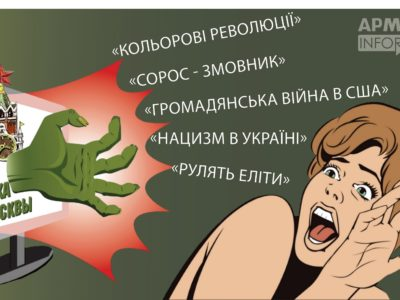 Російський агітпроп побачив у протестах у США… «кольорову революцію»