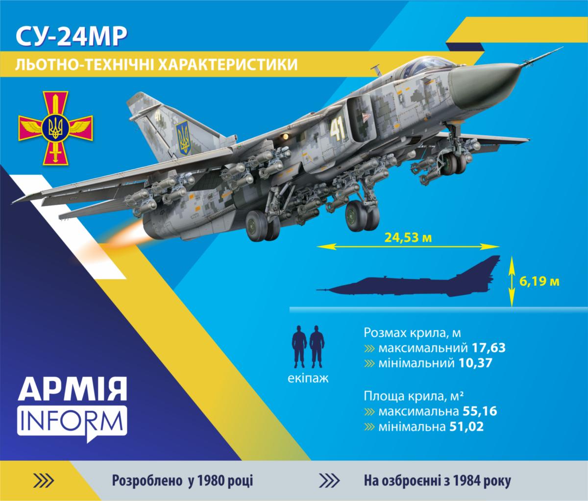 Реактивний розвідник Су-24МР