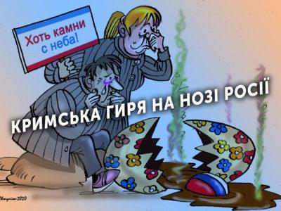 Кримська гиря на нозі Росії