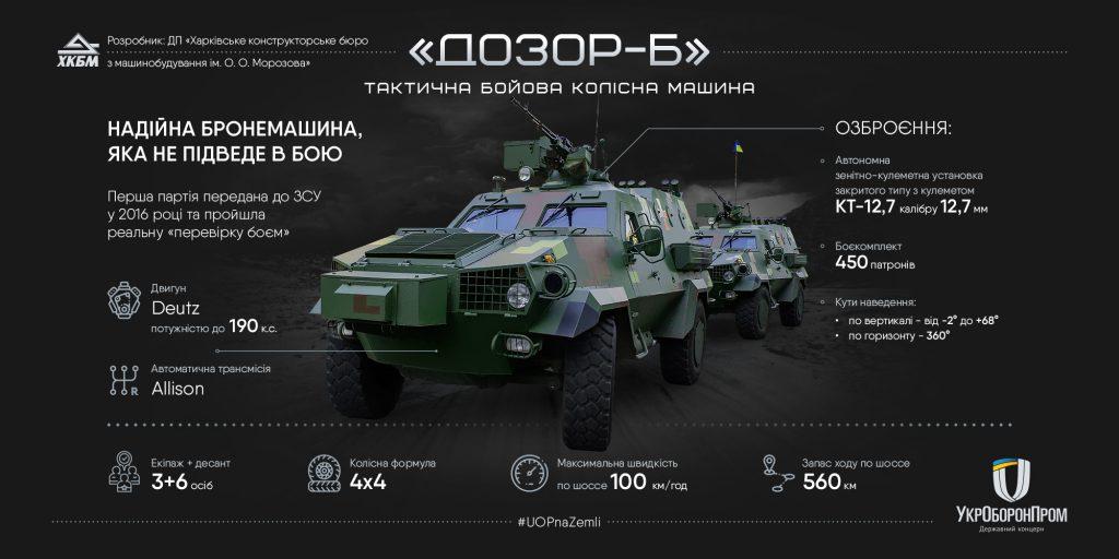 Тактичну бойову машину «Дозор-Б», яку розробили конструктори «Укроборонпрому», прийнято на озброєння ЗСУ