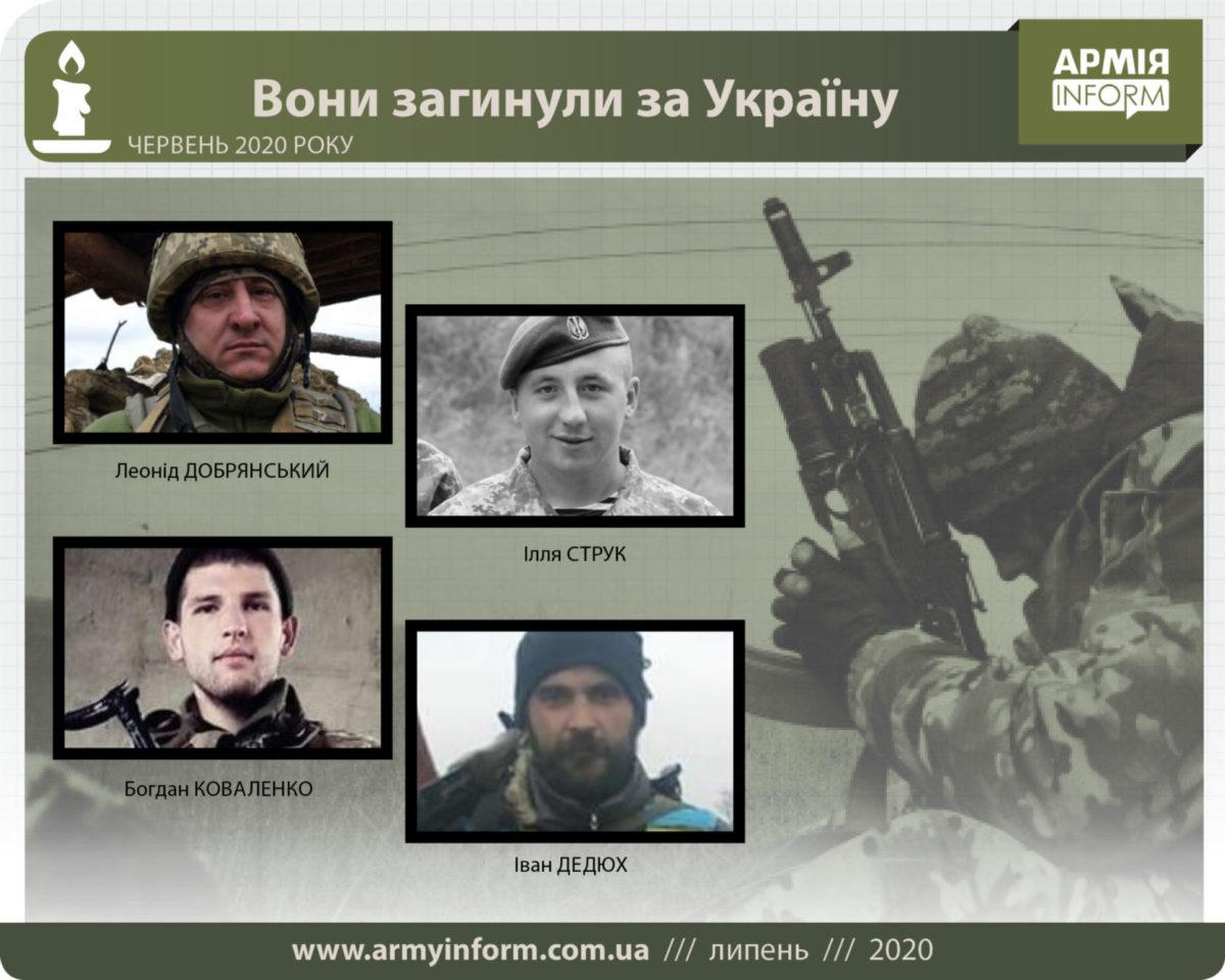 Вони загинули за Україну в червні: імена, обличчя й історії