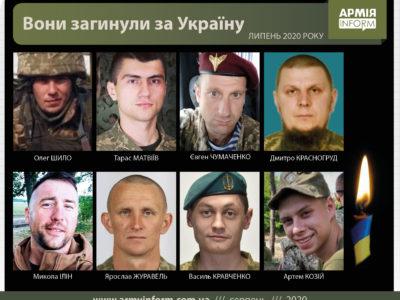 Гарячий липень бойових втрат: імена та історії полеглих за Україну