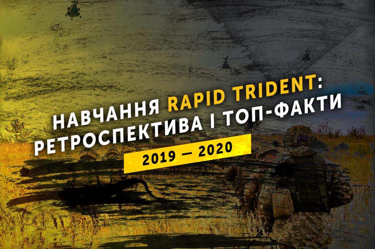 Навчання Rapid Trident: ретроспектива і топ-факти. 2019–2020 роки