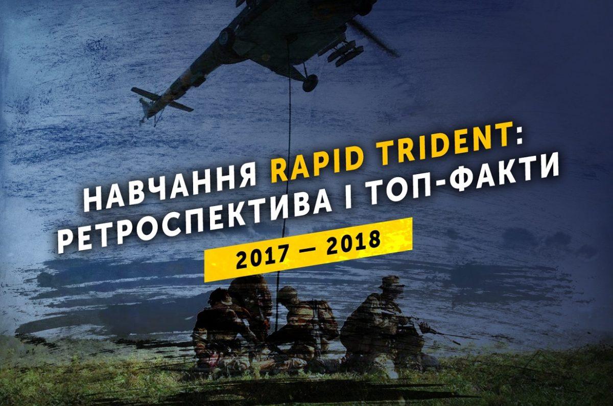 Навчання Rapid Trident: ретроспектива і топ-факти. 2017–2018 роки