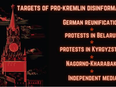 Як привиди минулого служать кремлівському режиму