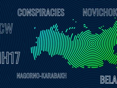 Будь то Нагірний Карабах, MH-17 чи Білорусь − усе завжди проти Кремля!