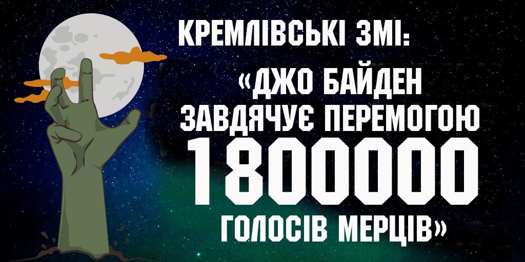 Кремлівські ЗМІ: Джо Байден завдячує перемогою… голосам мерців (Тижневий огляд російської дезінформації)