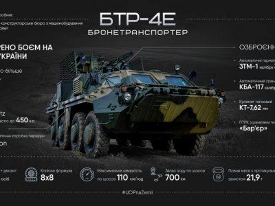 БТР-4Е демонструє свої можливості під час випробувань