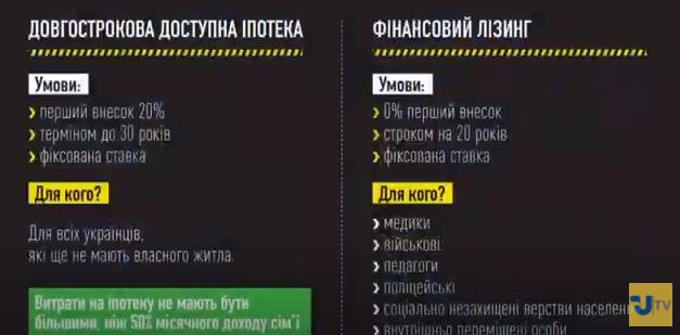 Лізинг під 5% на житло для військових анонсували в Офісі Президента