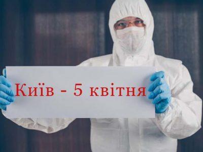 З 5 квітня Київ посилює карантин: проїзд – лише за перепустками