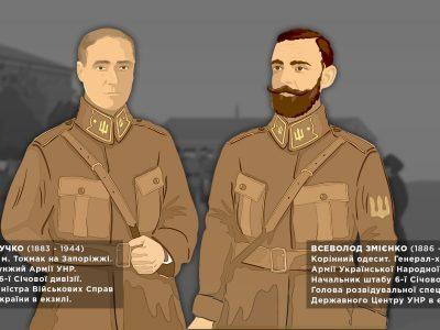 Створено цікаве аніме про невідомі сторінки історії українського півдня